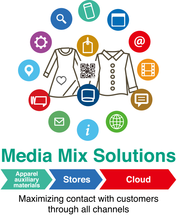 Media Mix Solutions Apparel auxiliary materials Stores Cloud Maximizing contact with customers through all channels