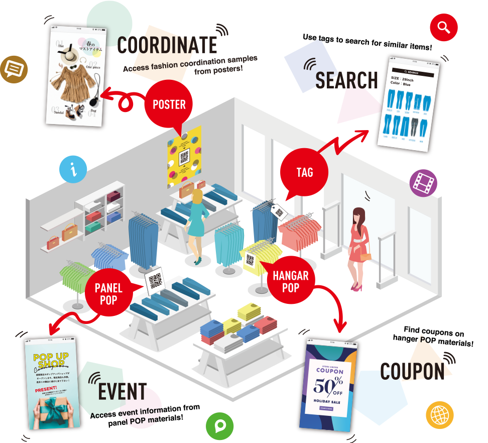 Media Mix Solutions POSTER COORDINATE Access fashion coordination samples from posters! TAG SEARCH Use tags to search for similar items! HANGER 
