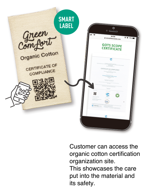 SMART LABEL Customer can access the organic cotton certification organaization site. This showcases the care put into the material and its safety.