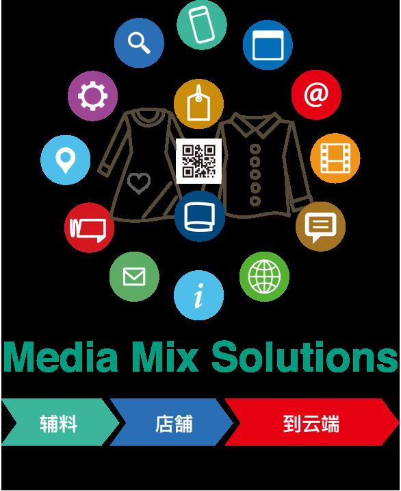 Media Mix Solutions 辅料 店舗 到云端 通过全渠道将我们与顾客的联系最大化