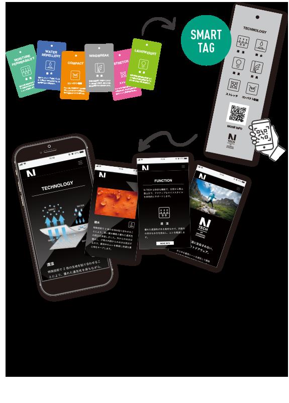 SMART TAG 通过网站可以更详细地对功能进行说明,也可以引导到其他类似商品。很多标签都很紧凑。